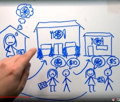 A hand points to part of a drawing telling a story in a frame from a comprehensible input video for beginning English learners.